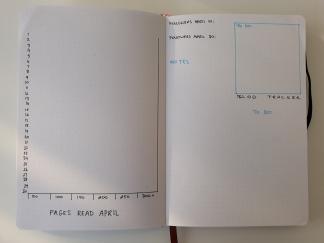 04.3 april page count